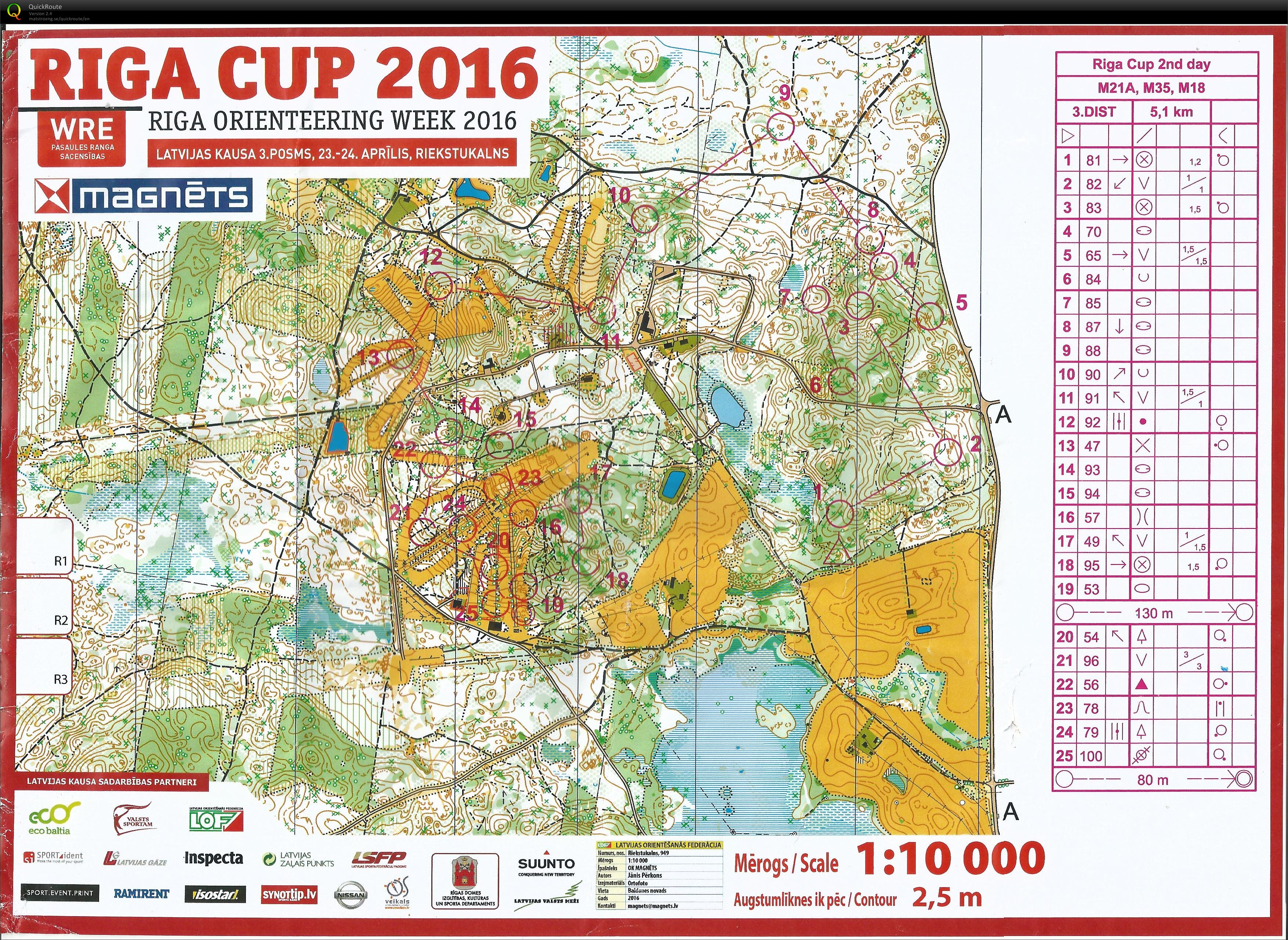 Riga Cup 2-nd day (24/04/2016)